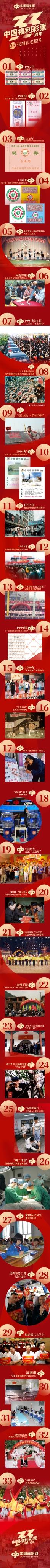 中国福利彩票33周年 33张福彩老照片