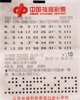 是发小又是好彩友 苏州彩民喜中双色球一等奖890万多元