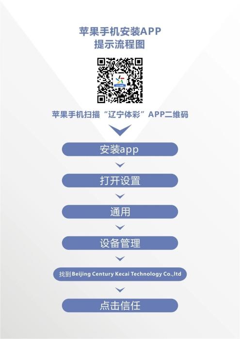 辽宁体彩APP6